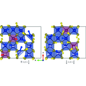 IUCr) The puzzling structure of Cu5FeS4 (bornite) at low