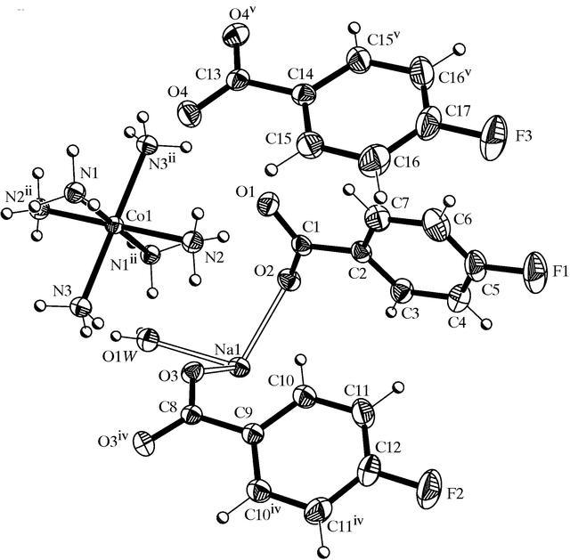 Iucr Second Sphere Coordination In Anion Binding Sodium
