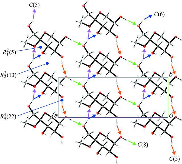 Iucr Methyl Span Classsymbolspan Span Classscp