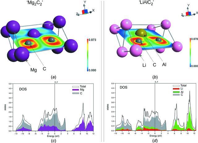IUCr) New quaternary carbide Mg<span class=