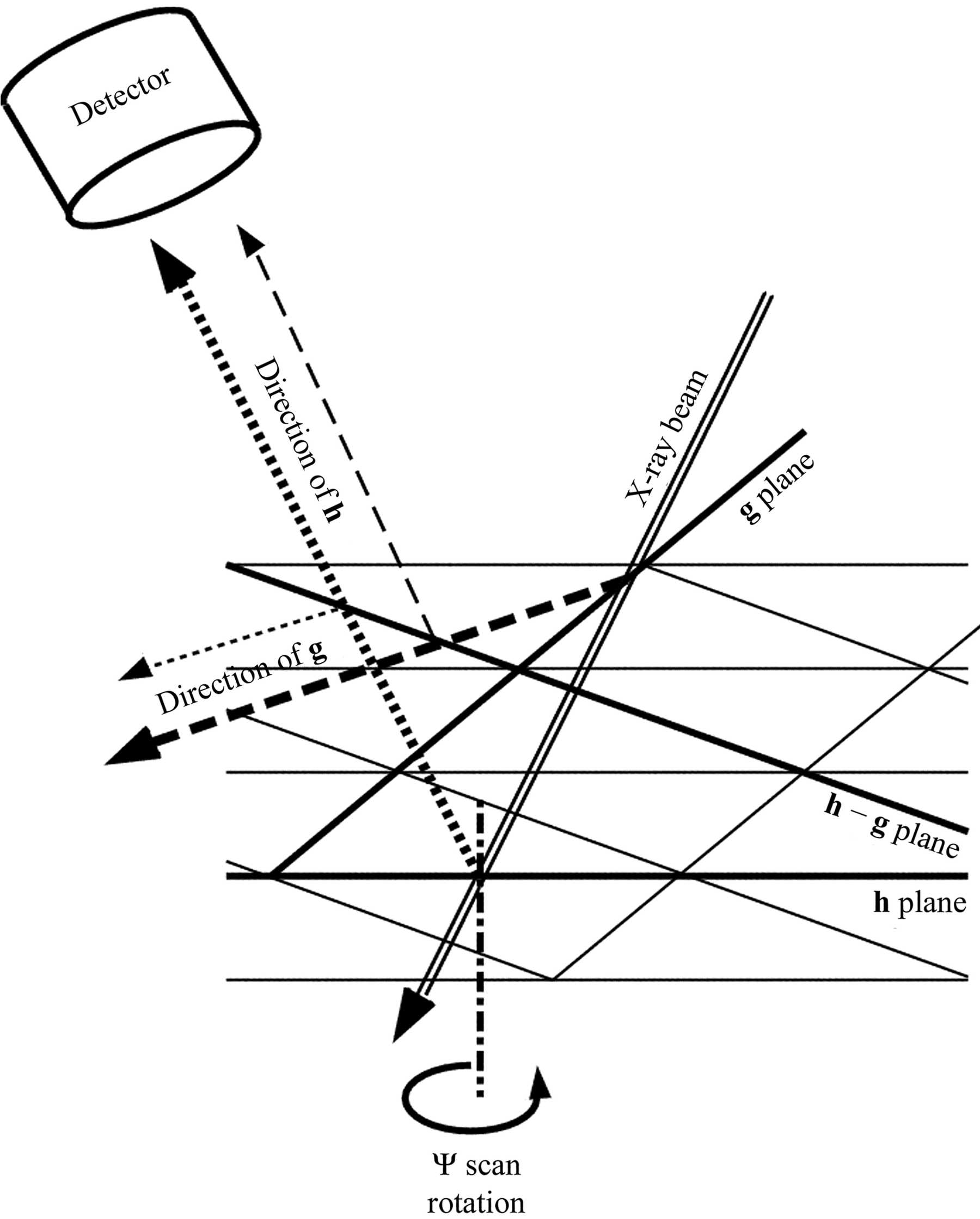 iucr experimental methods for measuring accurate high litude I-Beam VSH Beam iucr experimental methods for measuring accurate high litude phases and their importance in isomorphous replacement experiments