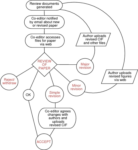 Iucr Acta Crystallographica Section E