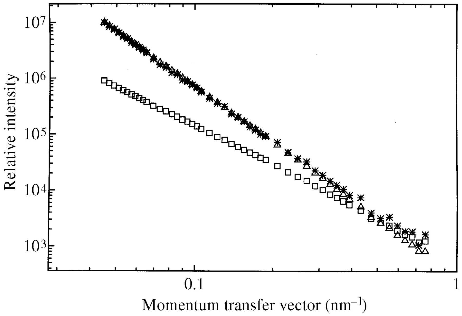 iucr derivation of infinite slit smeared small angle scattering