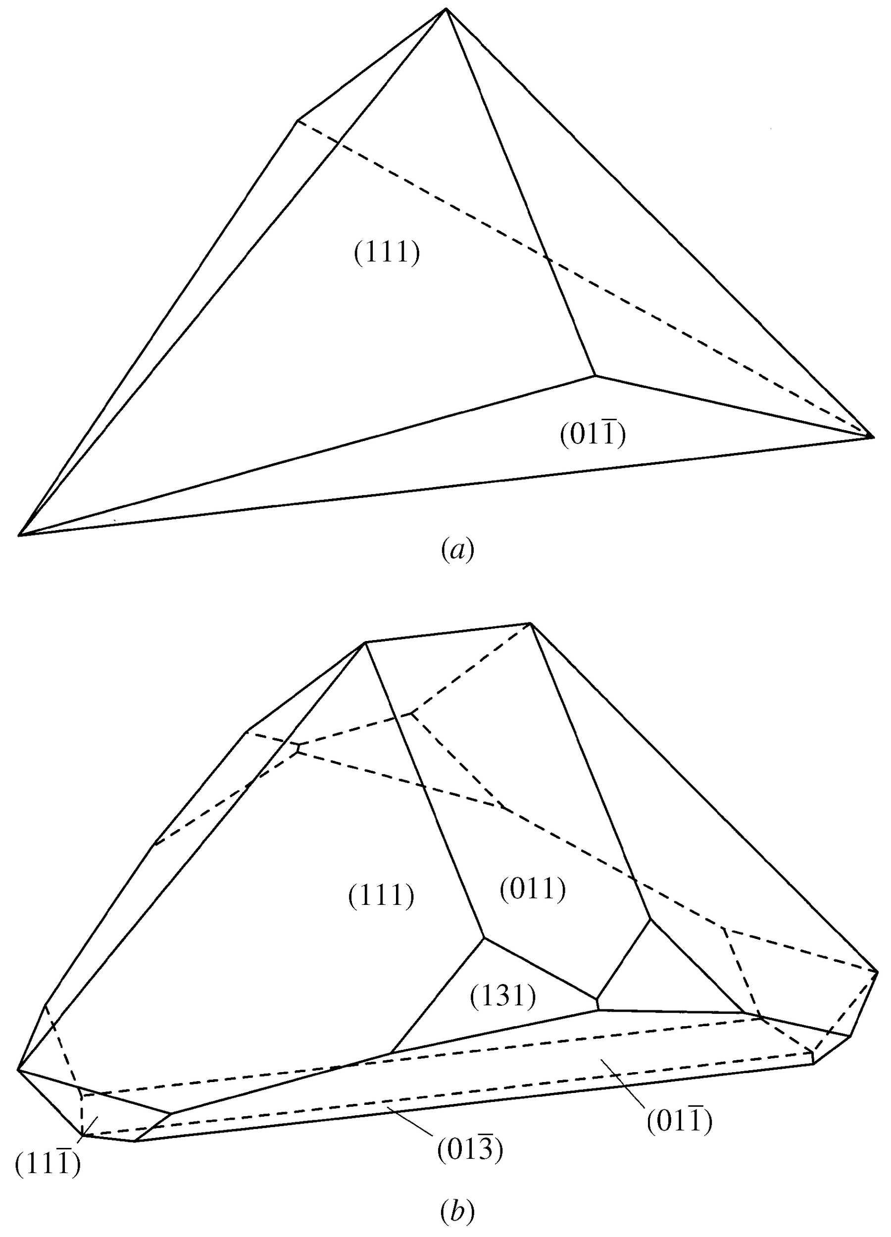 iucr polar potassium rare earth nitrates k span class inf sub 2 Grumman E-2 Hawkeye Interior figure 2