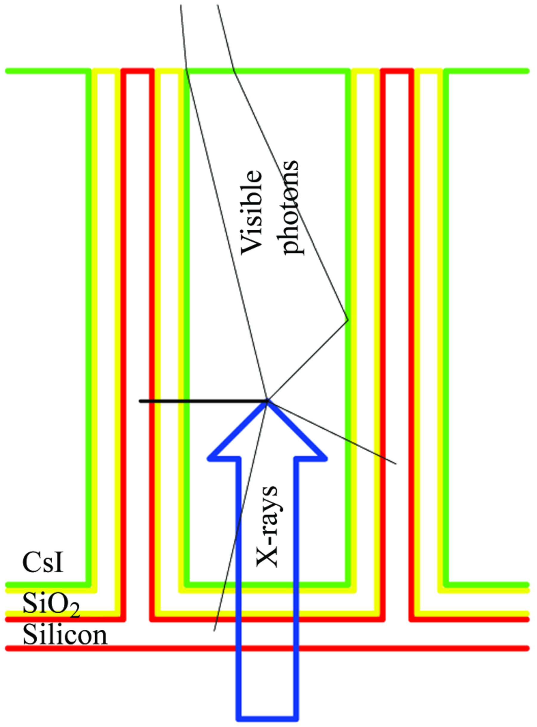 Iucr A High Spatial Resolution Three Dimensional Detector Array For Figure 1 Slope Circuit