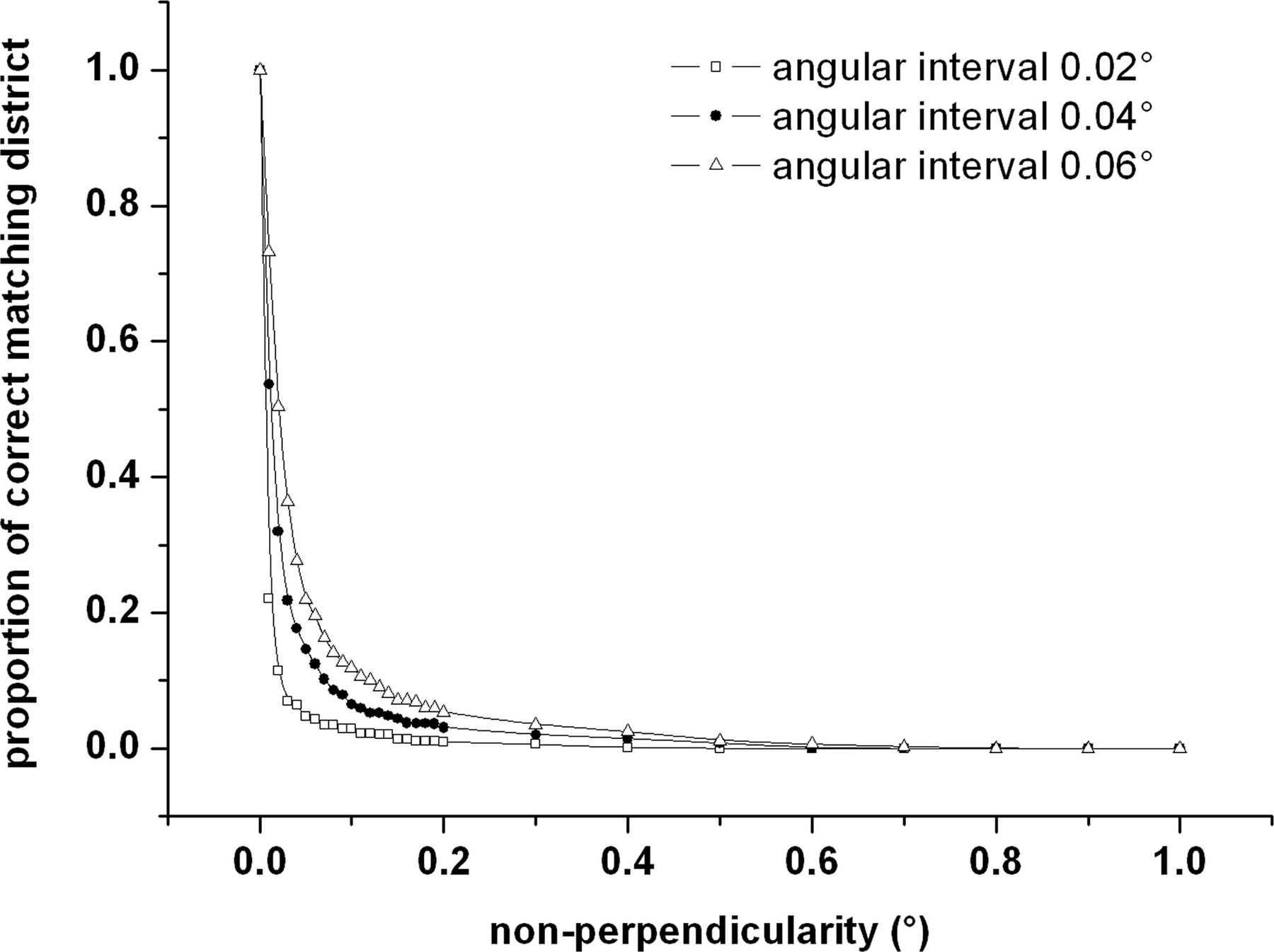IUCr) Characteristics of Friedel pairs and diffraction